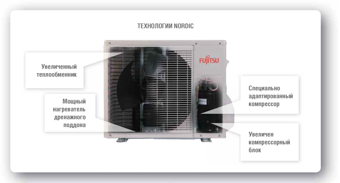 Технология Nordic в кондиционерах Fujitsu